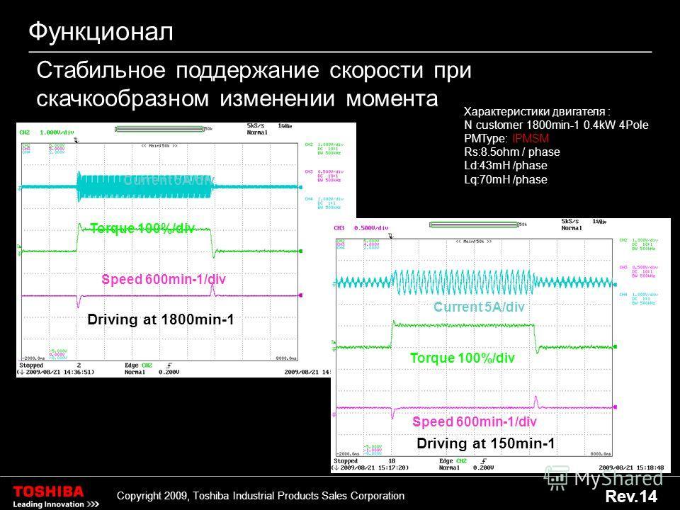 24 Copyright 2009, Toshiba Industrial Products Sales Corporation Rev.14 Функционал Стабильное поддержание скорости при скачкообразном изменении момента Характеристики двигателя : N customer 1800min-1 0.4kW 4Pole PMType: IPMSM Rs:8.5ohm / phase Ld:43m