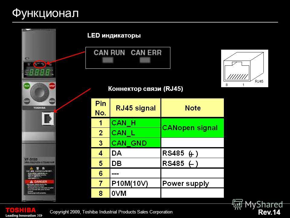 32 Copyright 2009, Toshiba Industrial Products Sales Corporation Rev.14 Функционал Коннектор связи (RJ45) LED индикаторы