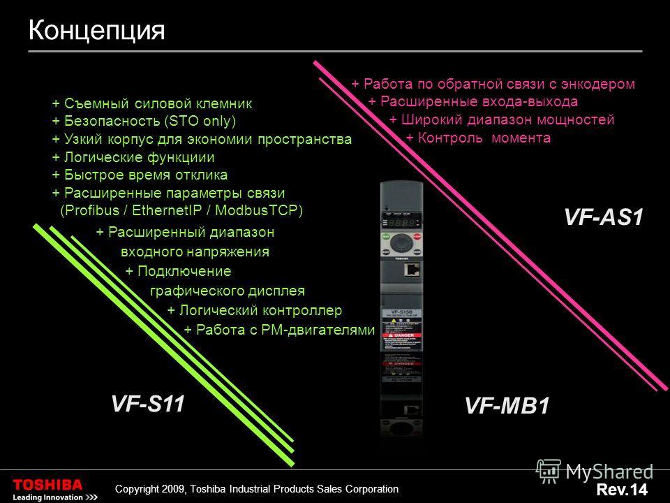 5 Copyright 2009, Toshiba Industrial Products Sales Corporation Rev.14 Концепция VF-S11 + Работа по обратной связи с энкодером + Расширенные входа-выхода + Широкий диапазон мощностей + Контроль момента VF-AS1 + Съемный силовой клемник + Безопасность