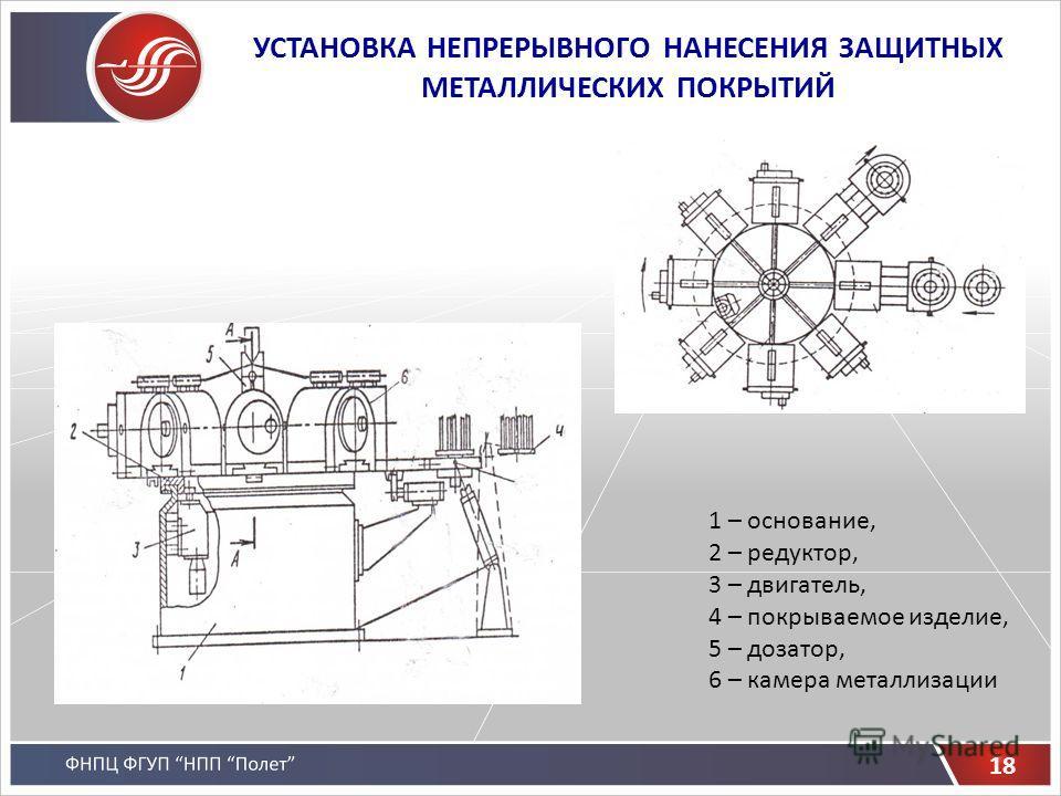 УСТАНОВКА НЕПРЕРЫВНОГО НАНЕСЕНИЯ ЗАЩИТНЫХ МЕТАЛЛИЧЕСКИХ ПОКРЫТИЙ 18 1 – основание, 2 – редуктор, 3 – двигатель, 4 – покрываемое изделие, 5 – дозатор, 6 – камера металлизации