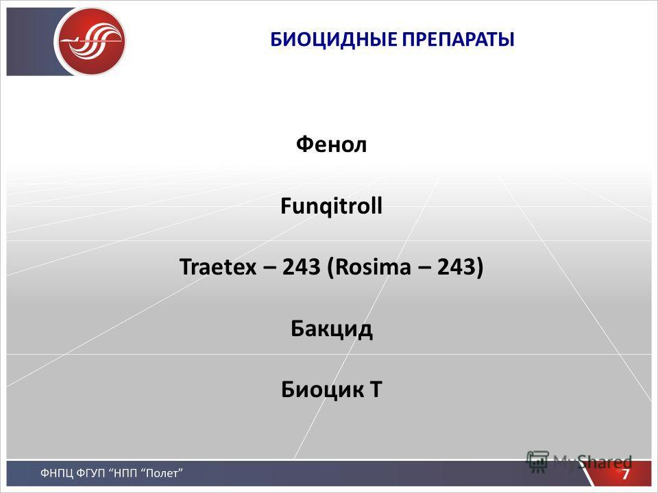 Фенол Funqitroll Traetex – 243 (Rosima – 243) Бакцид Биоцик Т БИОЦИДНЫЕ ПРЕПАРАТЫ 7