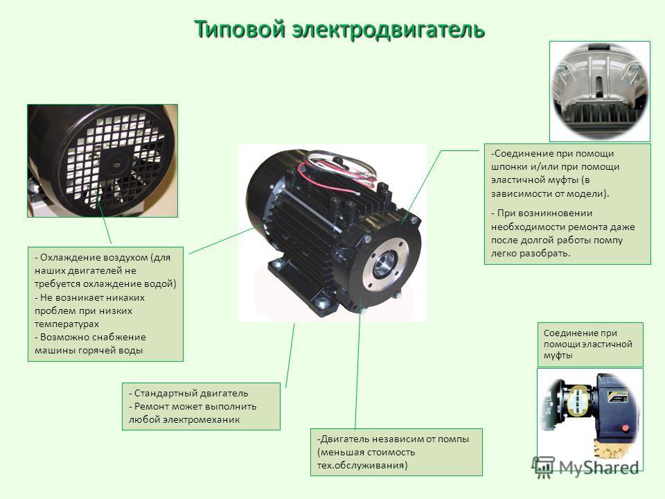 Типовой электродвигатель Типовой электродвигатель - Стандартный двигатель - Ремонт может выполнить любой электромеханик -Соединение при помощи шпонки и/или при помощи эластичной муфты (в зависимости от модели). - При возникновении необходимости ремон