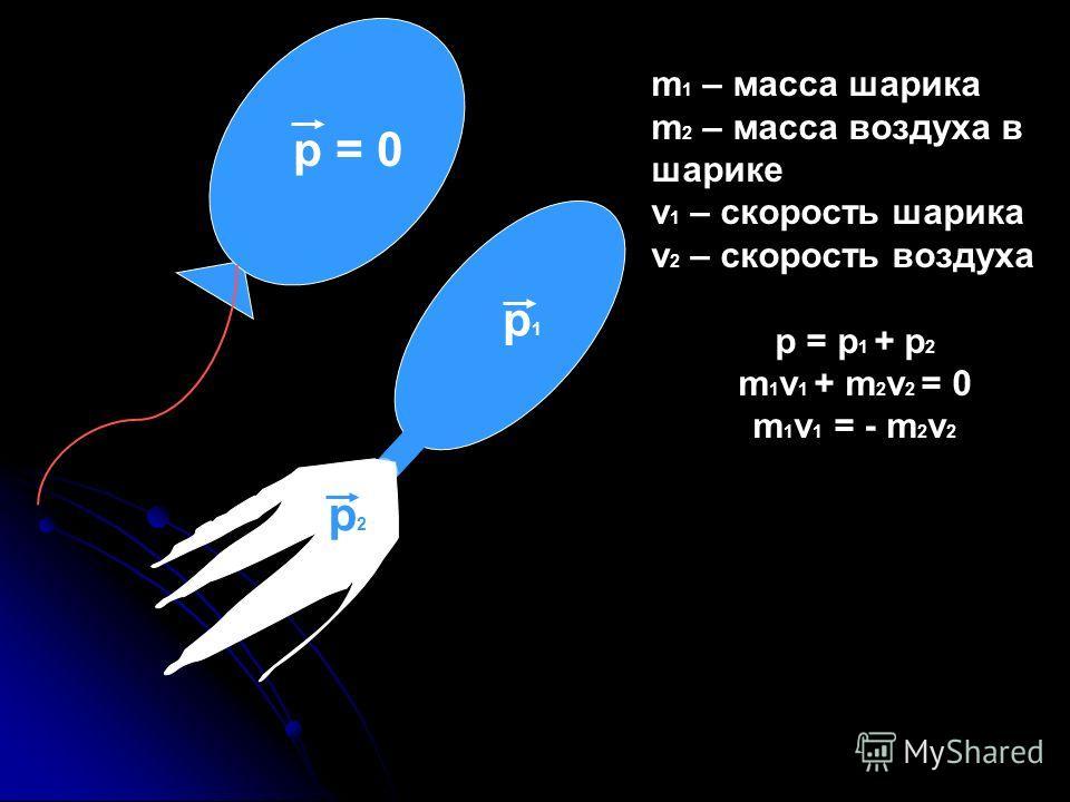 р = 0 р 1 р 1 р 2 р 2 m 1 – масса шарика m 2 – масса воздуха в шарике v 1 – скорость шарика v 2 – скорость воздуха р = р 1 + р 2 m 1 v 1 + m 2 v 2 = 0 m 1 v 1 = - m 2 v 2
