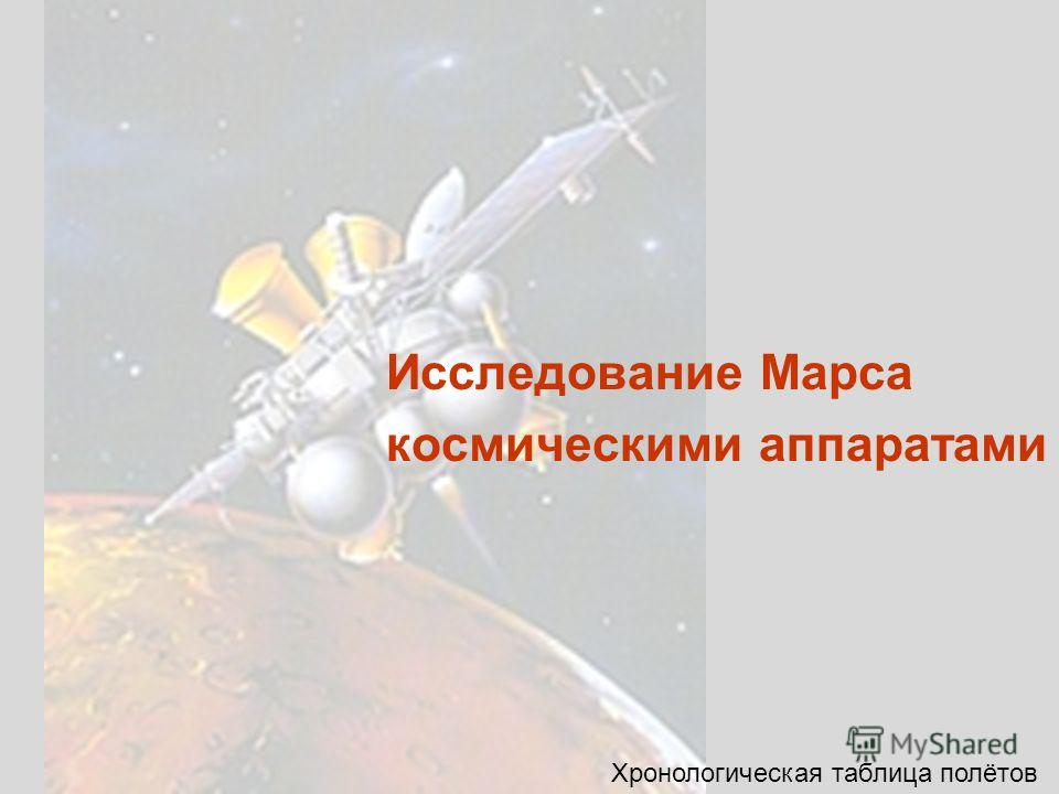 Исследование Марса космическими аппаратами Хронологическая таблица полётов
