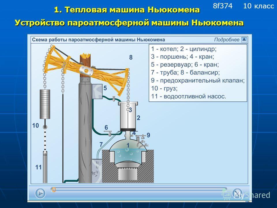 1. Тепловая машина Ньюкомена 8f374 10 класс Устройство пароатмосферной машины Ньюкомена