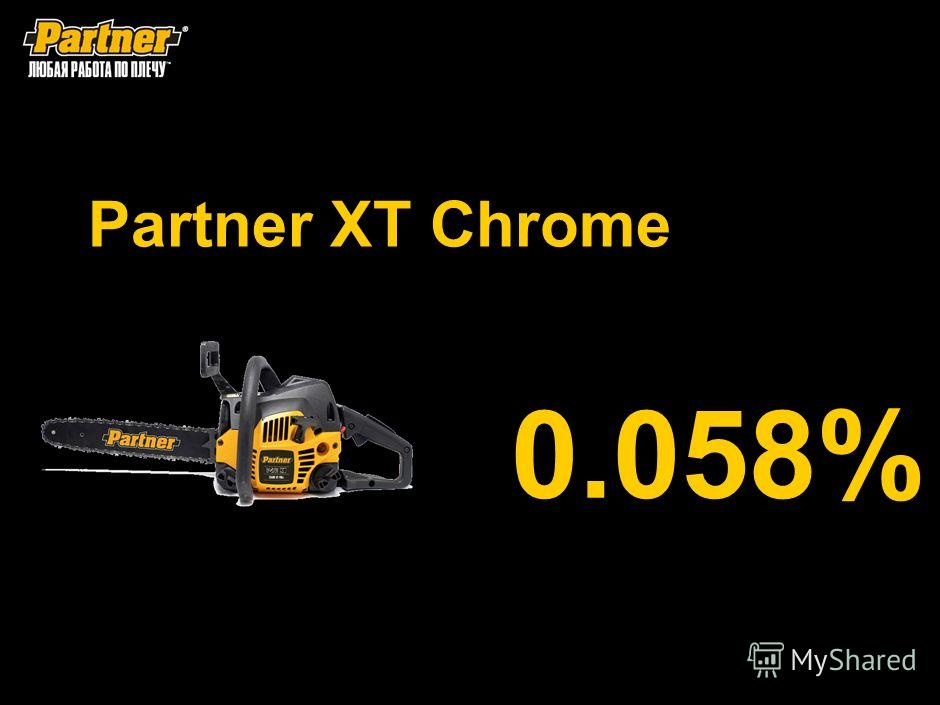 Partner XT Chrome 0.058%