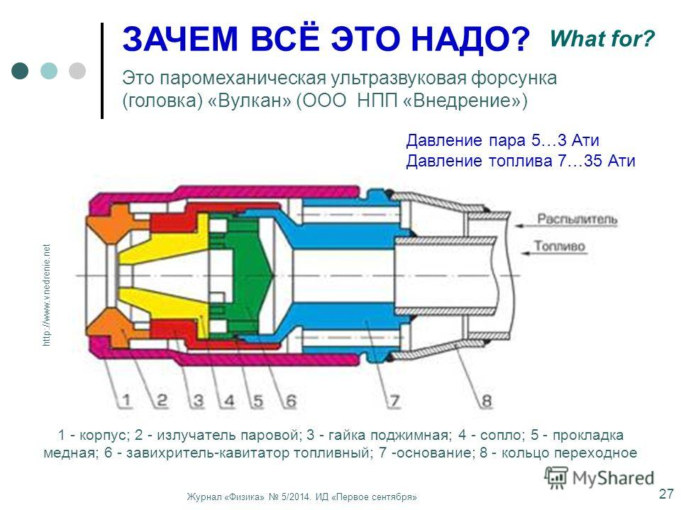 ЗАЧЕМ ВСЁ ЭТО НАДО? 1 - корпус; 2 - излучатель паровой; 3 - гайка поджимная; 4 - сопло; 5 - прокладка медная; 6 - завихритель-кавитатор топливный; 7 -основание; 8 - кольцо переходное http://www.vnedrenie.net Давление пара 5…3 Ати Давление топлива 7…3