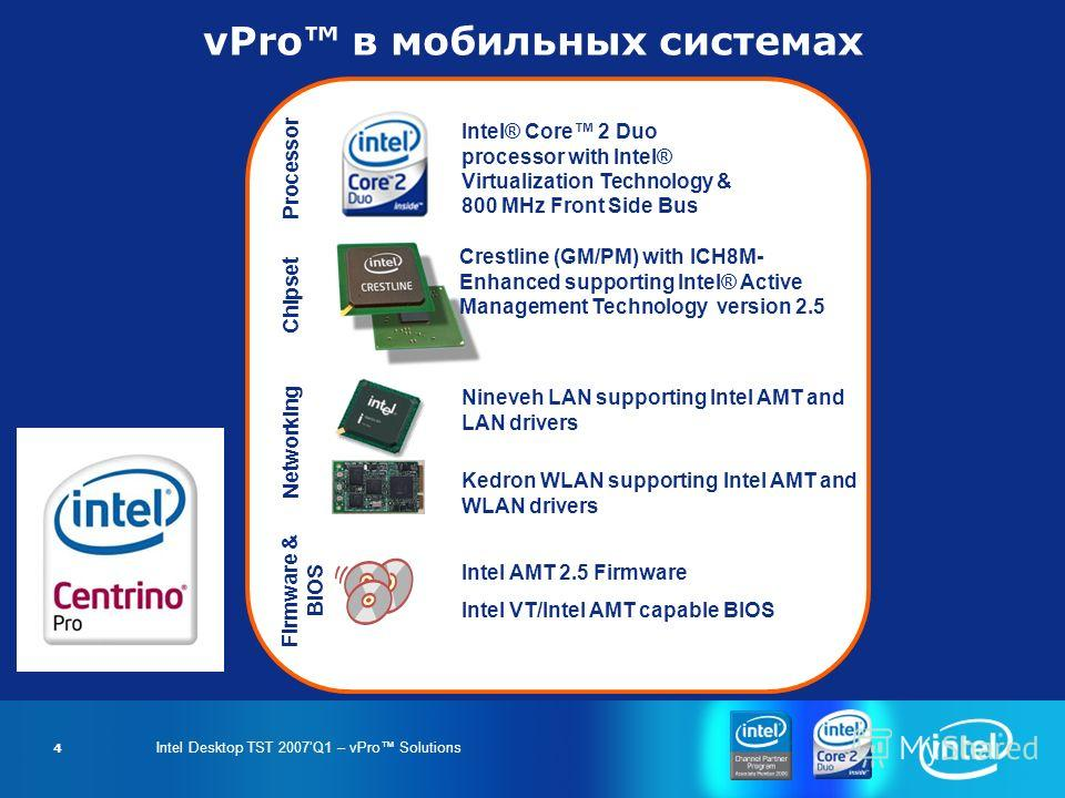 Intel Desktop TST 2007Q1 – vPro Solutions 4 vPro в мобильных системах Intel® Core 2 Duo processor with Intel® Virtualization Technology & 800 MHz Front Side Bus Crestline (GM/PM) with ICH8M- Enhanced supporting Intel® Active Management Technology ver
