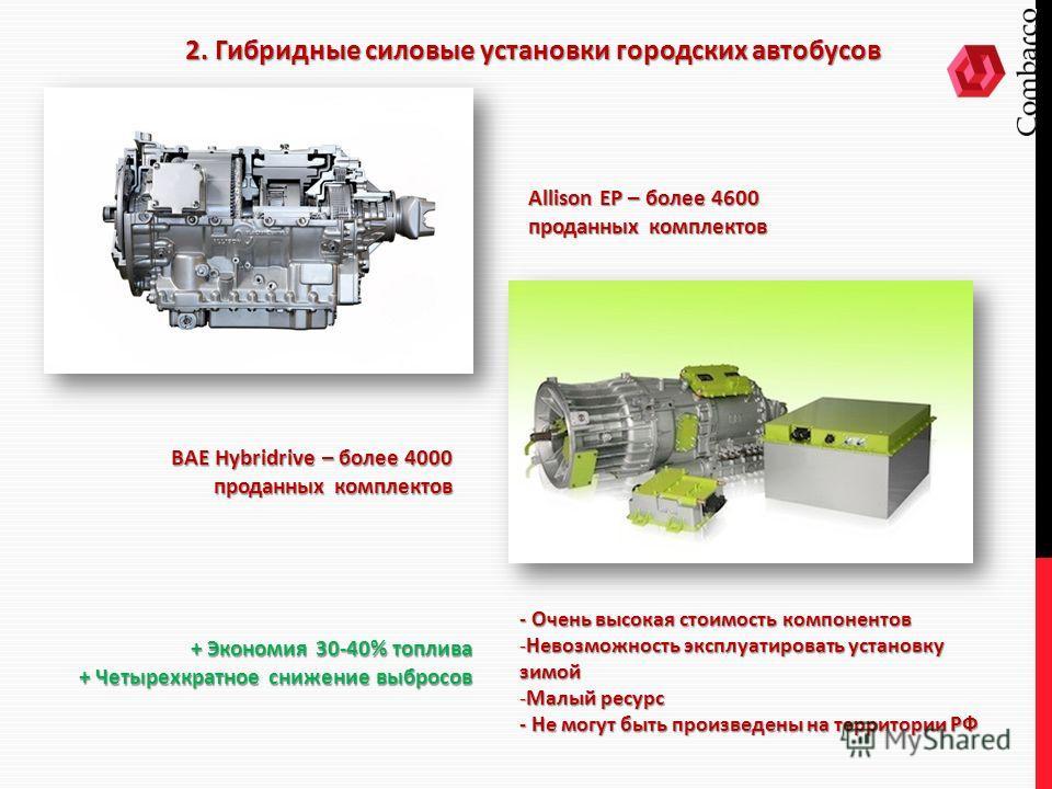 BAE Hybridrive – более 4000 проданных комплектов Allison EP – более 4600 проданных комплектов 2. Гибридные силовые установки городских автобусов + Экономия 30-40% топлива + Четырехкратное снижение выбросов - Очень высокая стоимость компонентов -Невоз