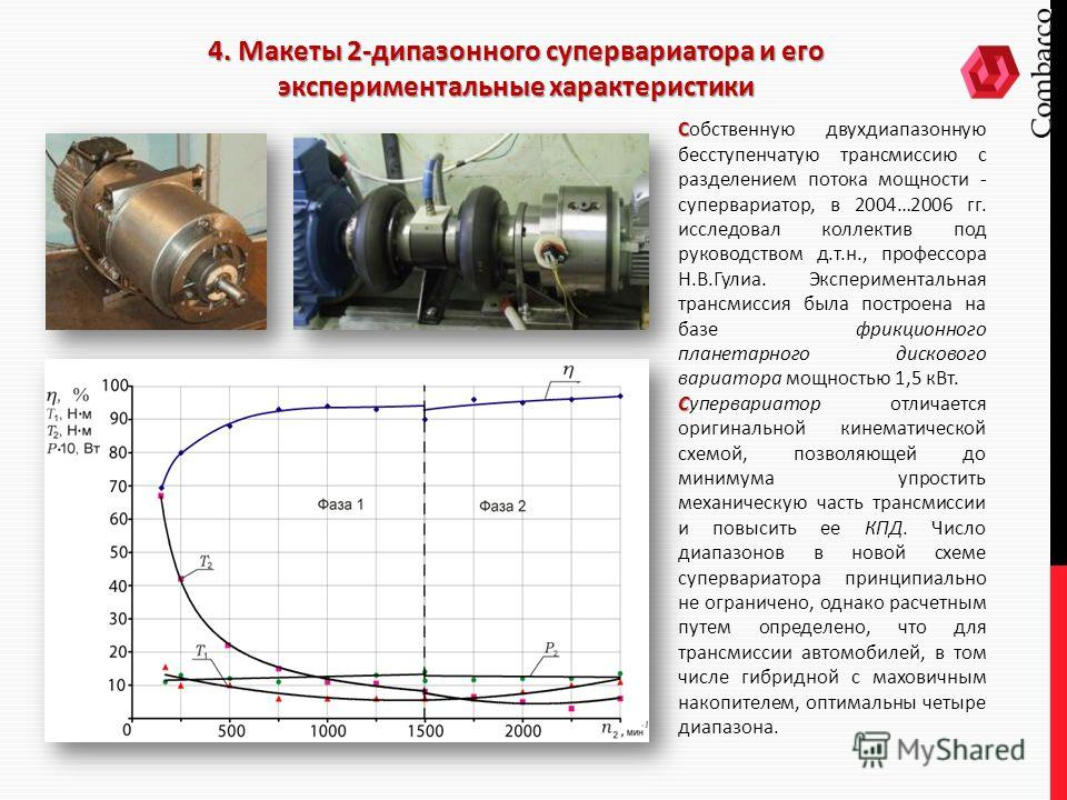 4. Макеты 2-дипазонного супервариатора и его экспериментальные характеристики С Собственную двухдиапазонную бесступенчатую трансмиссию с разделением потока мощности - супервариатор, в 2004…2006 гг. исследовал коллектив под руководством д.т.н., профес
