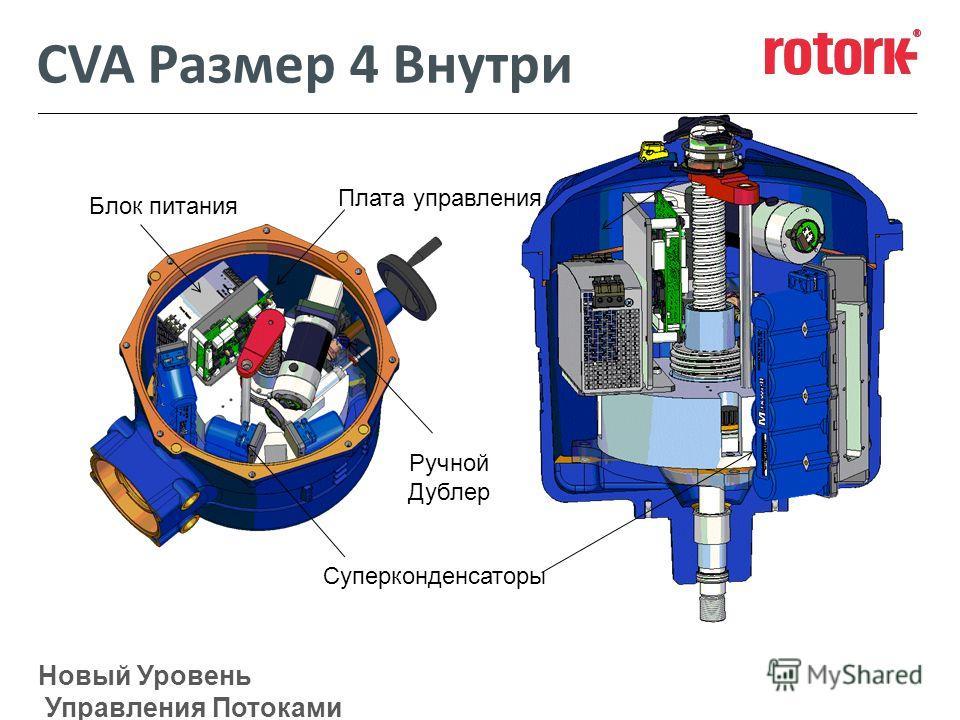 Новый Уровень Управления Потоками CVA Размер 4 Внутри Суперконденсаторы Плата управления Блок питания Ручной Дублер