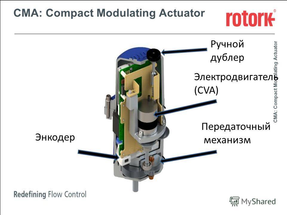 Company Markets Day 2011 CMA: Compact Modulating Actuator Энкодер Ручной дублер Электродвигатель (CVA) Передаточный механизм