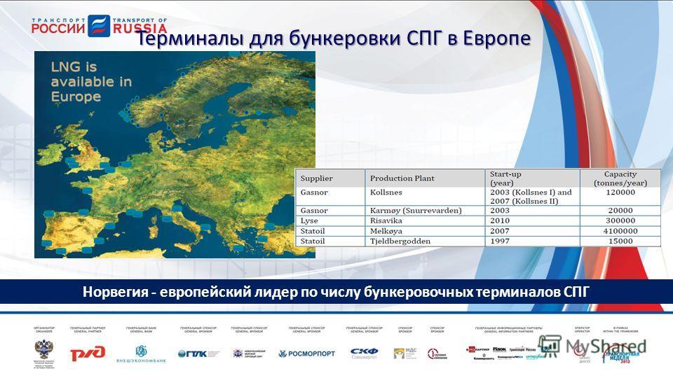 Терминалы для бункеровки СПГ в Европе Норвегия - европейский лидер по числу бункеровочных терминалов СПГ