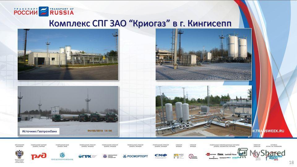 18 Комплекс СПГ ЗАО Криогаз в г. Кингисепп Источник: Газпромбанк