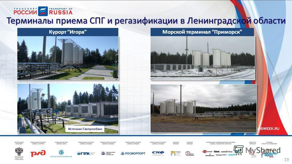 19 Терминалы приема СПГ и регазификации в Ленинградской области Курорт Игора Морской терминал Приморск Источник: Газпромбанк