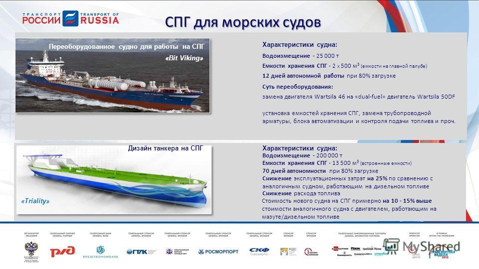 8 СПГ для морских судов Переоборудованное судно для работы на СПГ Дизайн танкера на СПГ «Triality» Характеристики судна: Водоизмещение - 25 000 т «Bit Viking» Емкости хранения СПГ - 2 х 500 м 3 (емкости на главной палубе) замена двигателя Wartsila 46