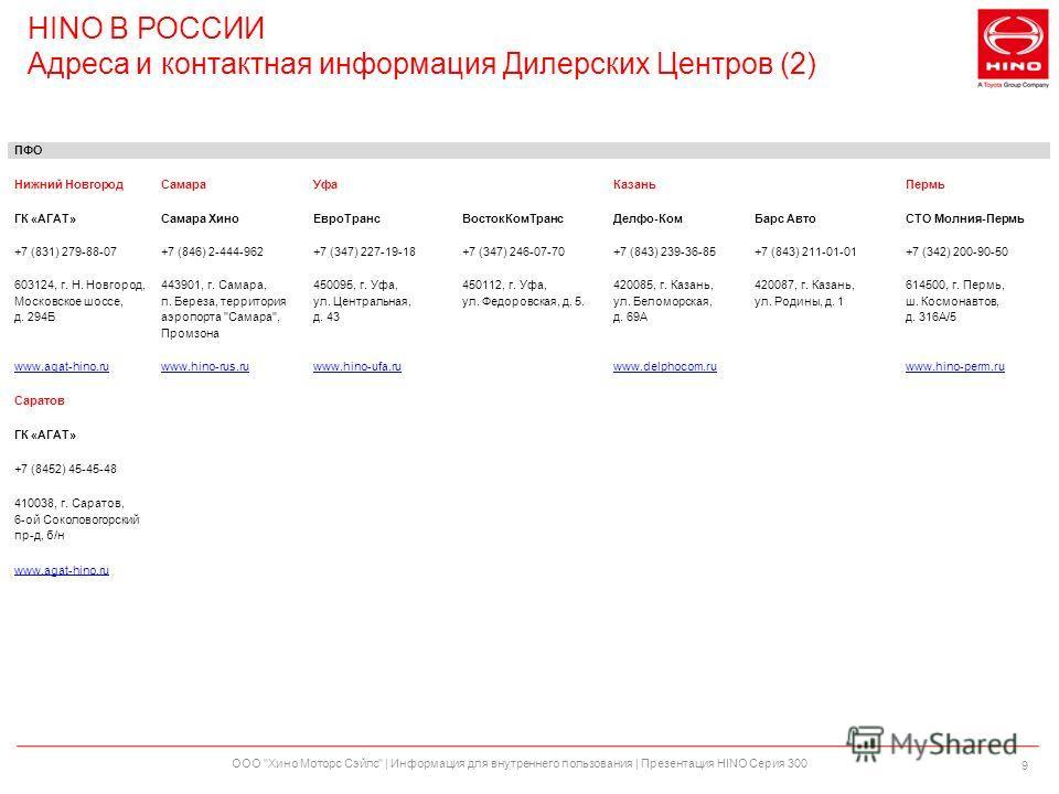 HINO В РОССИИ Адреса и контактная информация Дилерских Центров (2) ООО