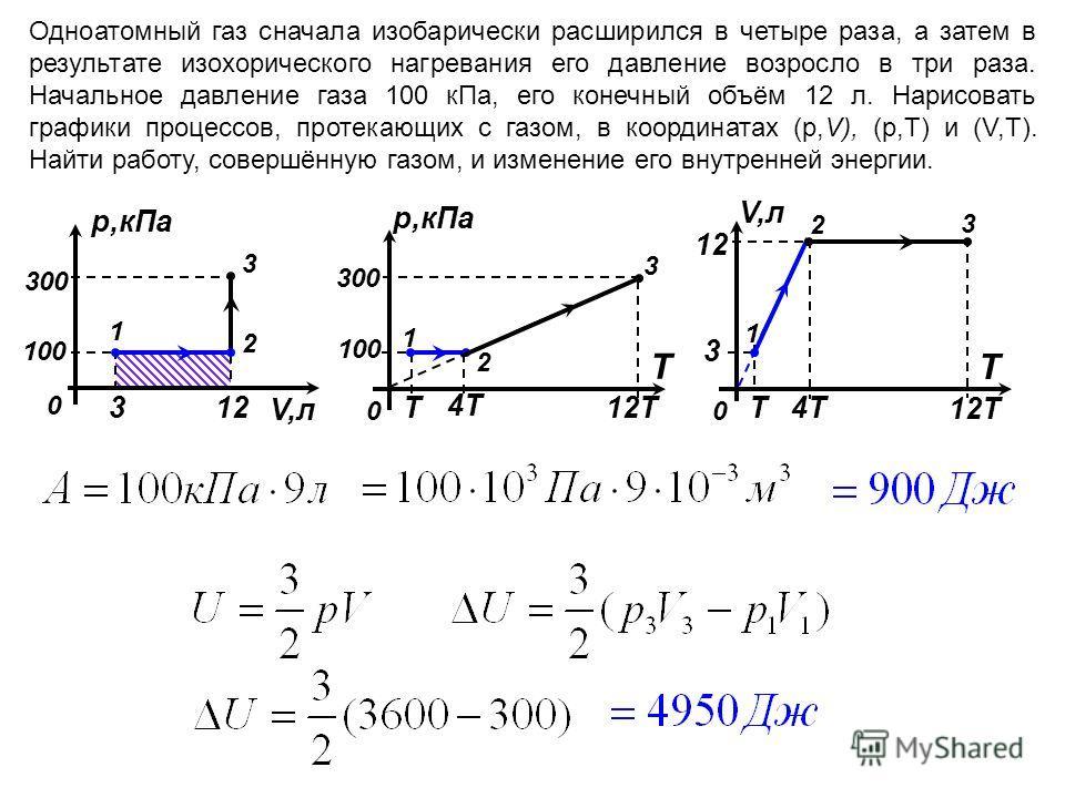 V,л T 0 Одноатомный газ сначала изобарически расширился в четыре раза, а затем в результате изохорического нагревания его давление возросло в три раза. Начальное давление газа 100 к Па, его конечный объём 12 л. Нарисовать графики процессов, протекающ