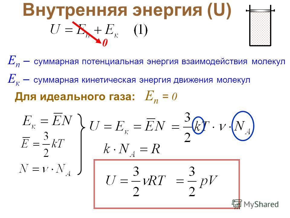 Внутренняя энергия (U) Е п – суммарная потенциальная энергия взаимодействия молекул Е к – суммарная кинетическая энергия движения молекул Для идеального газа: Е п = 0 0