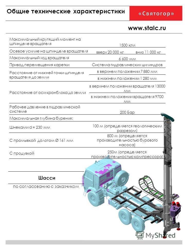 Общие технические характеристики Максимальный крутящий момент на шпинделе вращателя 1500 кгм Осевое усилие на шпинделе вращателя вверх 20 000 кгвниз 11 000 кг Максимальный ход вращателя 6 600 мм Привод перемещения каретки Система гидравлических цилин