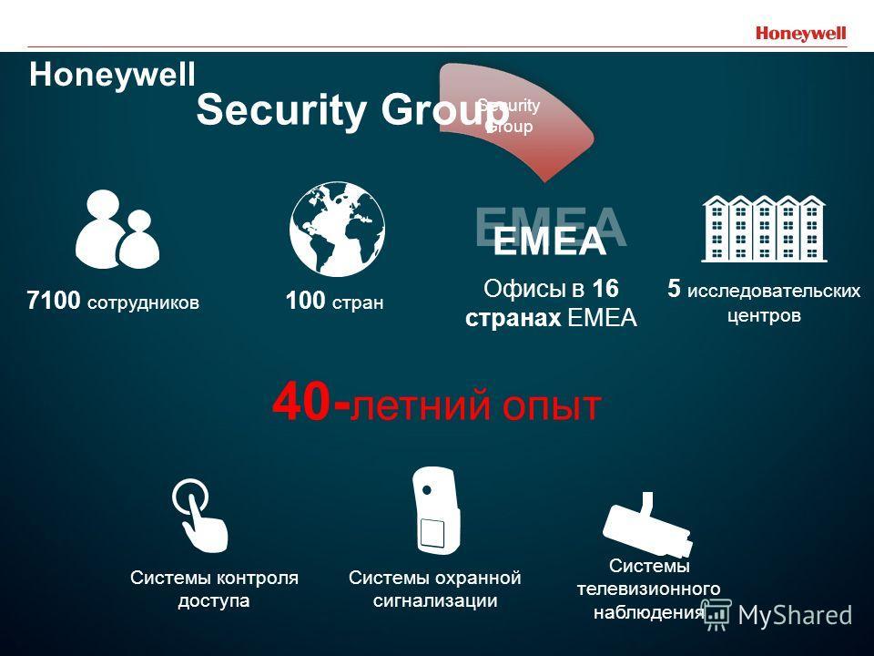 15 7100 сотрудников 100 стран Офисы в 16 странах EMEA 40- летний опыт Security Group EMEA 5 исследовательских центров Honeywell Security Group Системы контроля доступа Системы охранной сигнализации Системы телевизионного наблюдения