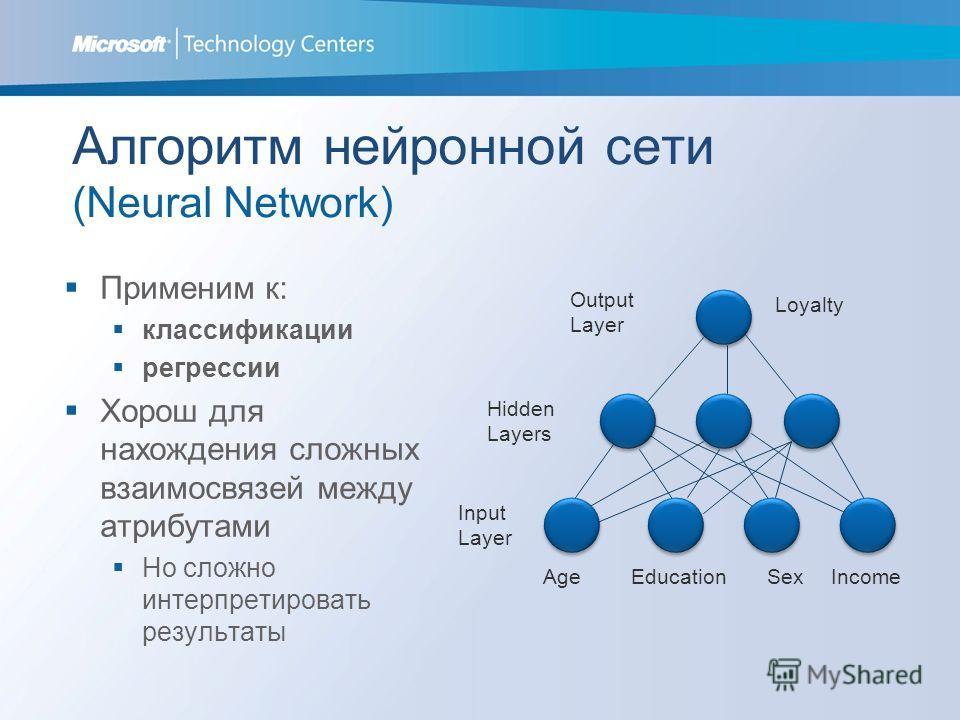 Применим к: классификации регрессии Хорош для нахождения сложных взаимосвязей между атрибутами Но сложно интерпретировать результаты Алгоритм нейронной сети (Neural Network) AgeEducationSexIncome Input Layer Hidden Layers Output Layer Loyalty