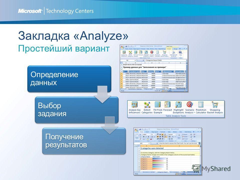 Закладка «Analyze» Простейший вариант Определение данных Выбор задания Получение результатов