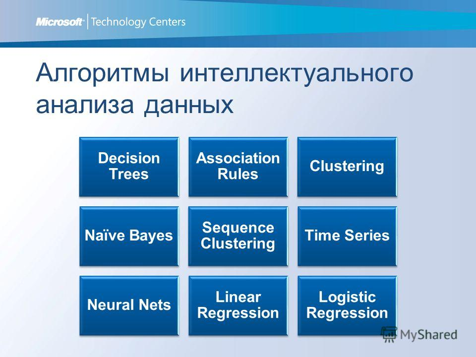 Алгоритмы интеллектуального анализа данных Decision Trees Association Rules Clustering Naïve Bayes Sequence Clustering Time Series Neural Nets Linear Regression Logistic Regression