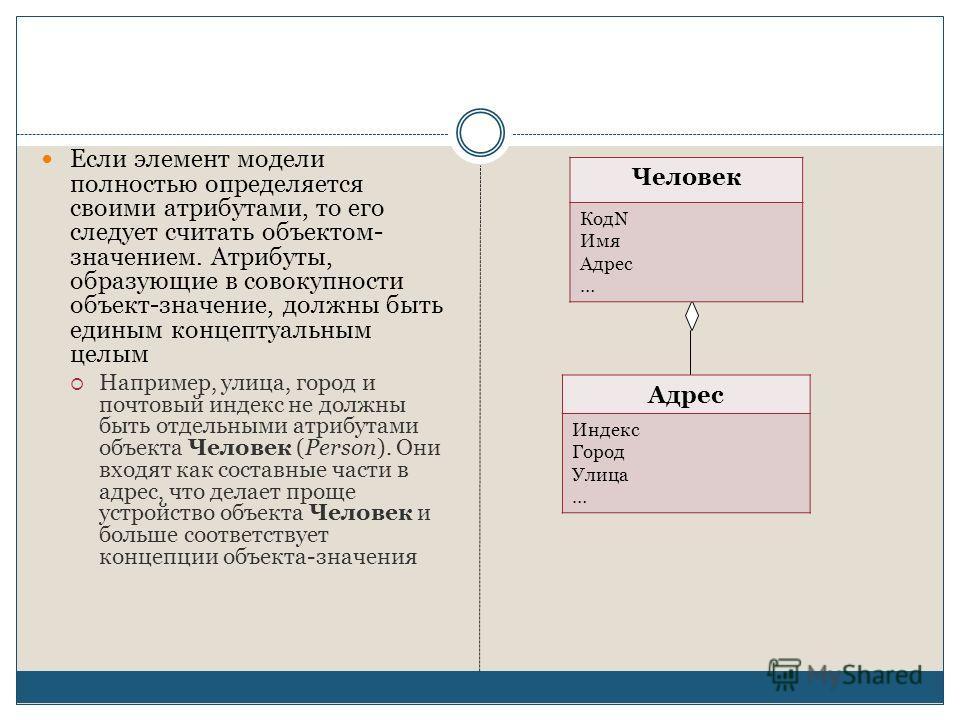 Если элемент модели полностью определяется своими атрибутами, то его следует считать объектом- значением. Атрибуты, образующие в совокупности объект-значение, должны быть единым концептуальным целым Например, улица, город и почтовый индекс не должны