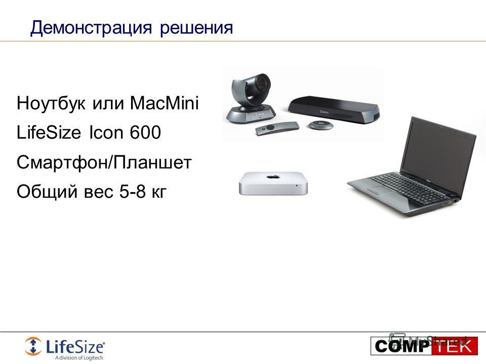 Демонстрация решения Ноутбук или MacMini LifeSize Icon 600 Смартфон/Планшет Общий вес 5-8 кг