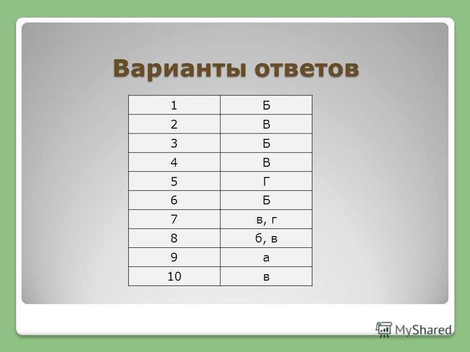 Варианты ответов 1Б 2В 3Б 4В 5Г 6Б 7 в, г 8 б, в 9 а 10 в