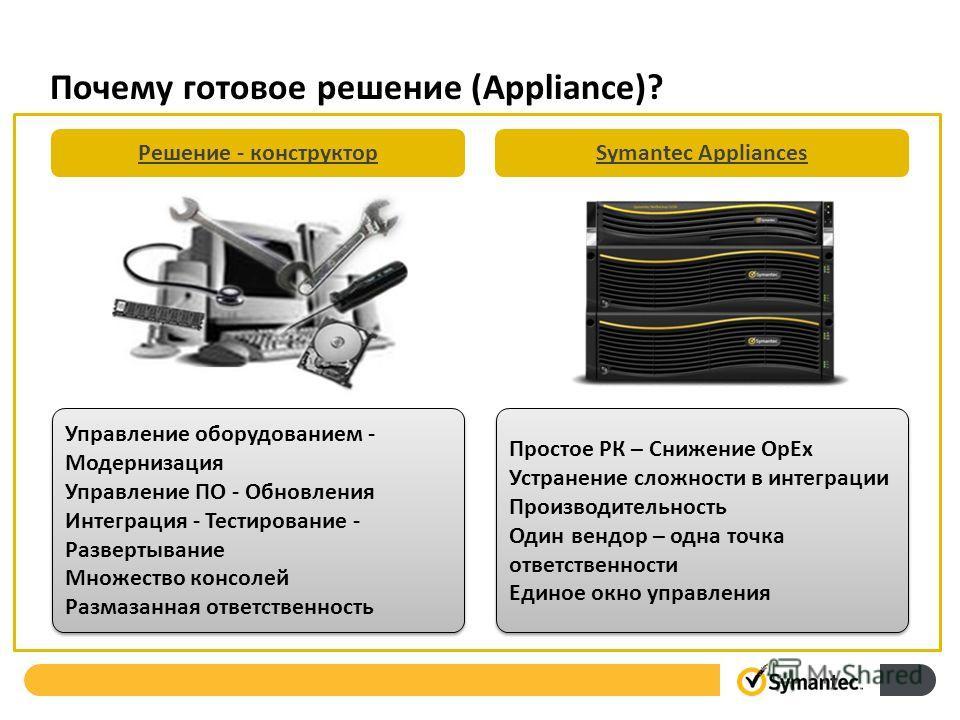 Почему готовое решение (Appliance)? Решение - конструкторSymantec Appliances Управление оборудованием - Модернизация Управление ПО - Обновления Интеграция - Тестирование - Развертывание Множество консолей Размазанная ответственность Управление оборуд