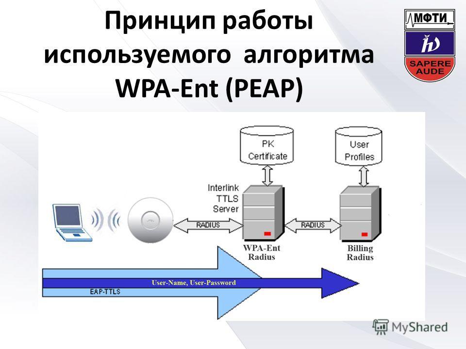 Принцип работы используемого алгоритма WPA-Ent (PEAP)