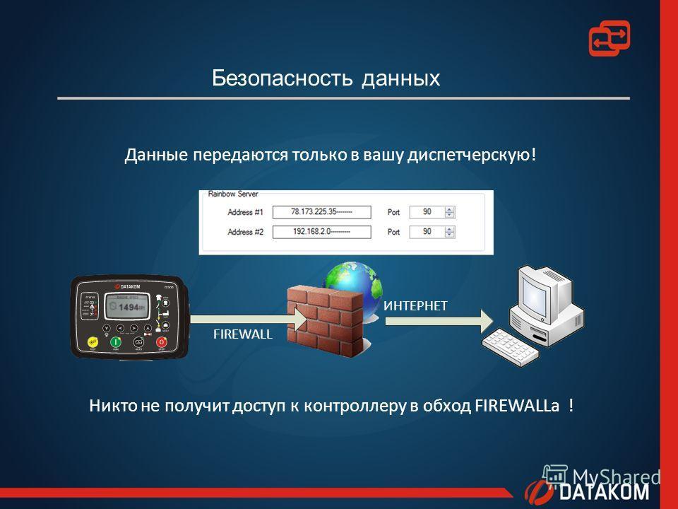 Безопасность данных Никто не получит доступ к контроллеру в обход FIREWALLа ! Данные передаются только в вашу диспетчерскую! FIREWALL ИНТЕРНЕТ