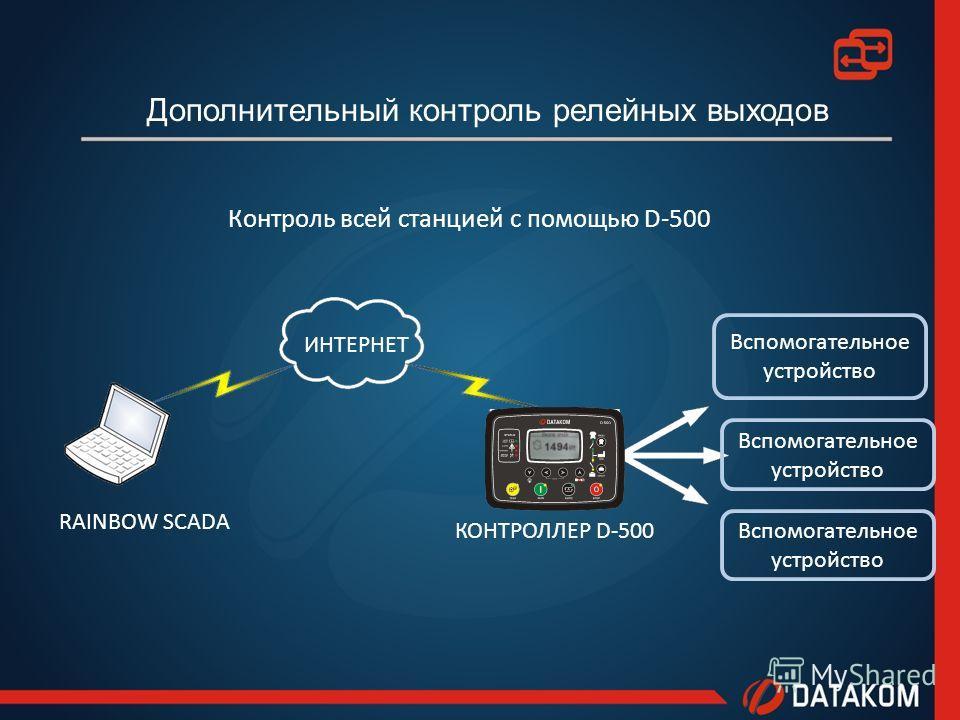 Дополнительный контроль релейных выходов Вспомогательное устройство ИНТЕРНЕТ RAINBOW SCADA КОНТРОЛЛЕР D-500 Контроль всей станцией с помощью D-500