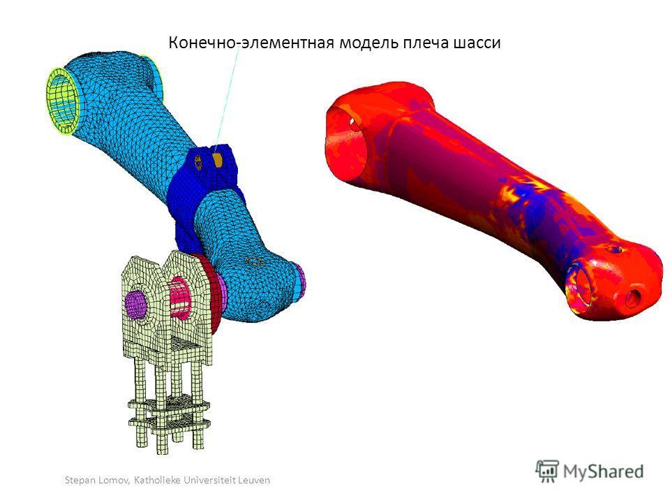 Stepan Lomov, Katholieke Universiteit Leuven Конечно-элементная модель плеча шасси