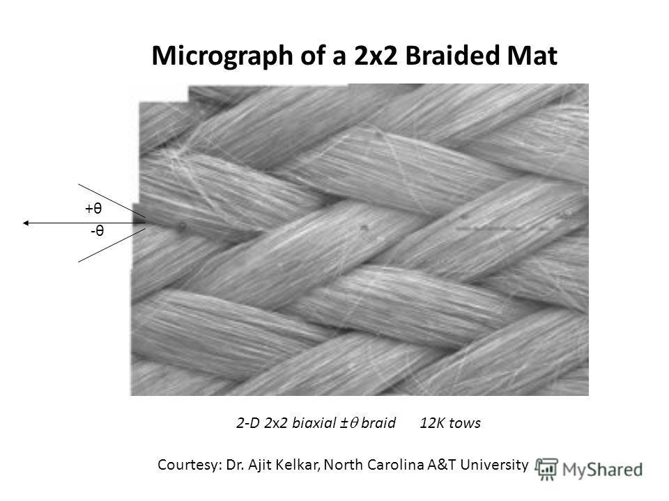 Micrograph of a 2x2 Braided Mat Courtesy: Dr. Ajit Kelkar, North Carolina A&T University 2-D 2x2 biaxial ± braid 12K tows +θ+θ -θ-θ