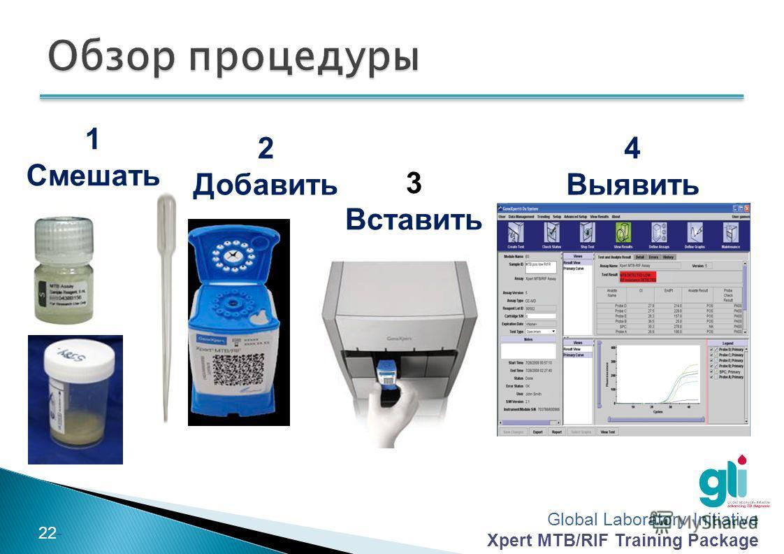 Global Laboratory Initiative Xpert MTB/RIF Training Package -22- 1 Смешать 2 Добавить 3 Вставить 4 Выявить