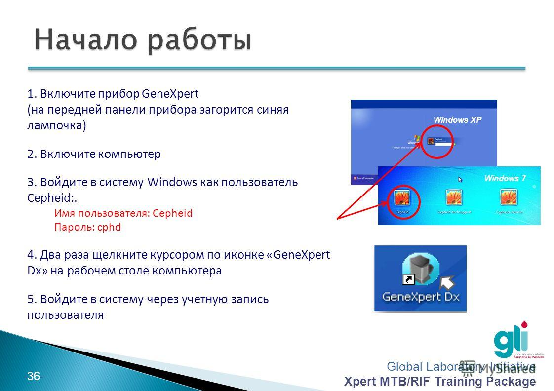Global Laboratory Initiative Xpert MTB/RIF Training Package -36- 1. Включите прибор GeneXpert (на передней панели прибора загорится синяя лампочка) 2. Включите компьютер 3. Войдите в систему Windows как пользователь Cepheid:. Имя пользователя: Cephei