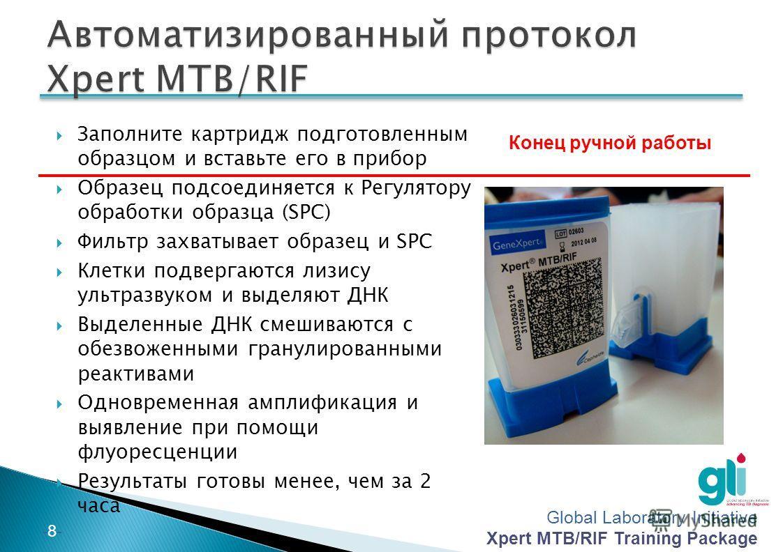 Global Laboratory Initiative Xpert MTB/RIF Training Package -8--8- Конец ручной работы Заполните картридж подготовленным образцом и вставьте его в прибор Образец подсоединяется к Регулятору обработки образца (SPC) Фильтр захватывает образец и SPC Кле