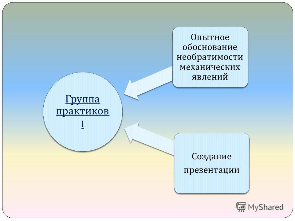 Группа практиков I Опытное обоснование необратимости механических явлений Создание презентации