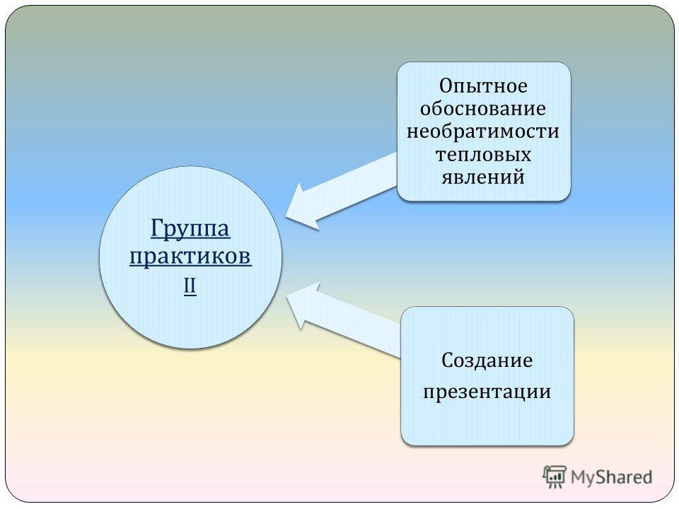 Группа практиков II Опытное обоснование необратимости тепловых явлений Создание презентации
