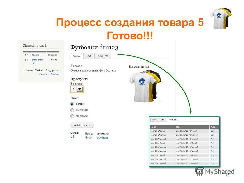 16 Процесс создания товара 5 Готово!!!