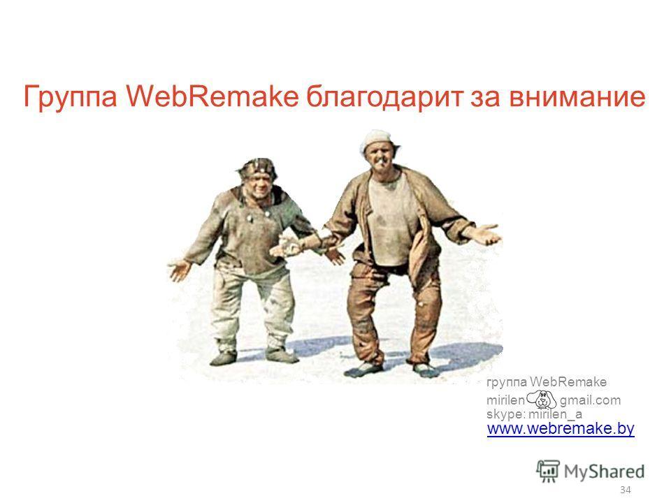 Группа WebRemake благодарит за внимание 34 www.webremake.by группа WebRemake skype: mirilen_a mirilen gmail.com