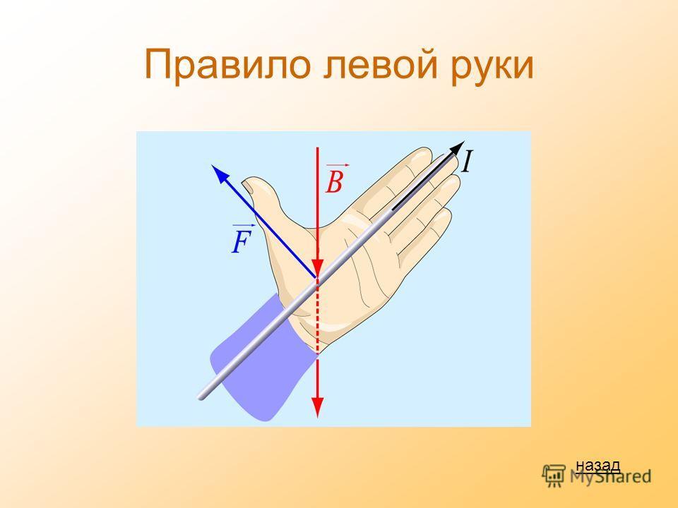 Правило левой руки назад