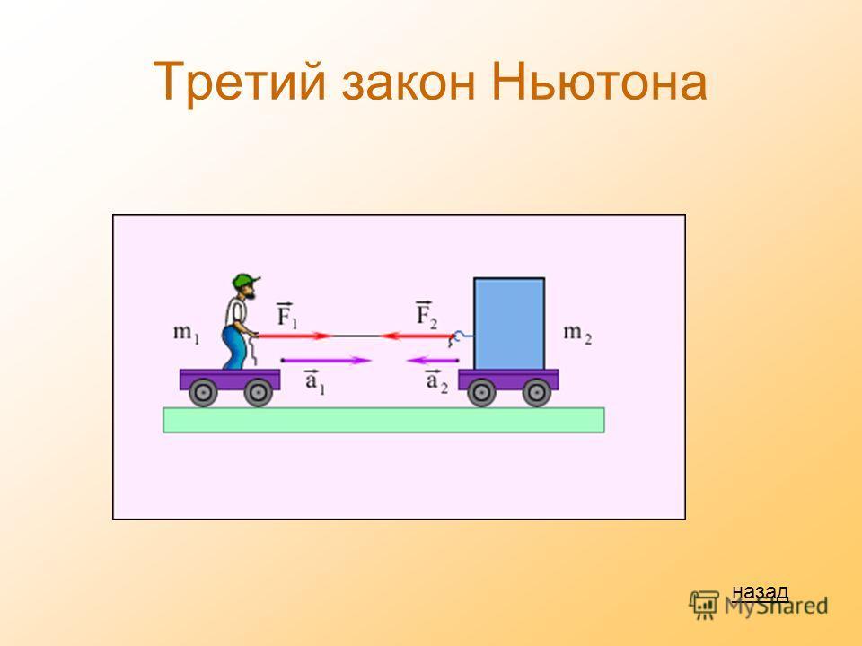Третий закон Ньютона назад