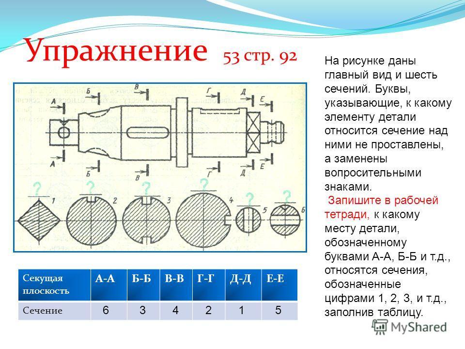 Упражнение 53 стр. 92 На рисунке даны главный вид и шесть сечений. Буквы, указывающие, к какому элементу детали относится сечение над ними не проставлены, а заменены вопросительными знаками. Запишите в рабочей тетради, к какому месту детали, обозначе