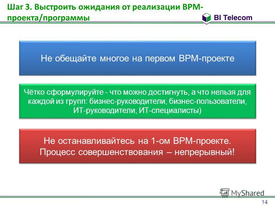 14 Шаг 3. Выстроить ожидания от реализации BPM- проекта/программы Не обещайте многое на первом BPM-проекте Чётко сформулируйте - что можно достигнуть, а что нельзя для каждой из групп: бизнес-руководители, бизнес-пользователи, ИТ-руководители, ИТ-спе