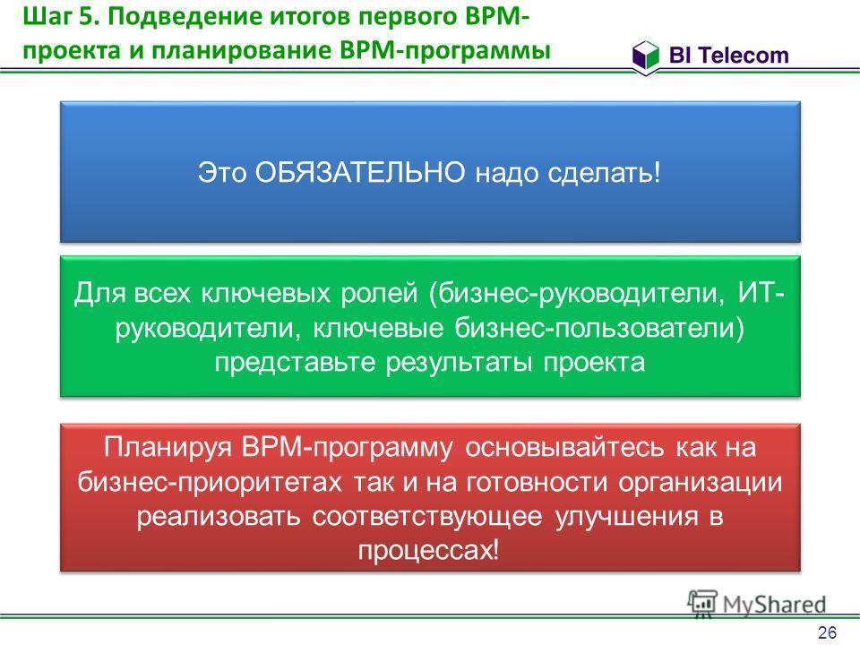 26 Шаг 5. Подведение итогов первого BPM- проекта и планирование BPM-программы Это ОБЯЗАТЕЛЬНО надо сделать! Для всех ключевых ролей (бизнес-руководители, ИТ- руководители, ключевые бизнес-пользователи) представьте результаты проекта Планируя BPM-прог