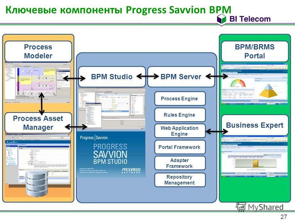 27 Ключевые компоненты Progress Savvion BPM Process Modeler Process Asset Manager BPM StudioBPM Server BPM/BRMS Portal Business Expert Process Engine Rules Engine Adapter Framework Portal Framework Web Application Engine Repository Management